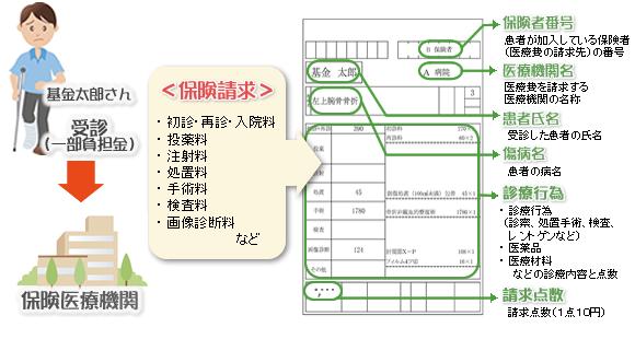 http://www.ssk.or.jp/kikin.images/kikin_image03.png